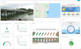 Remote Monitoring Solutions