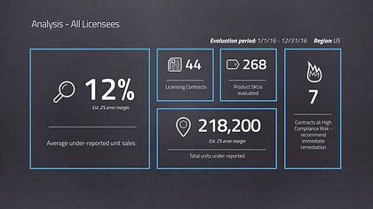 SparkX Dashboard provides 24/7 insight into licensing performance