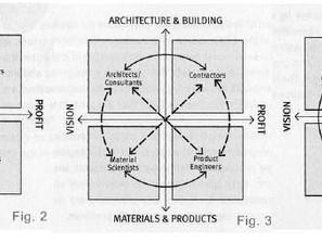 Clockwork Forum: The Future  of Architectural Construction