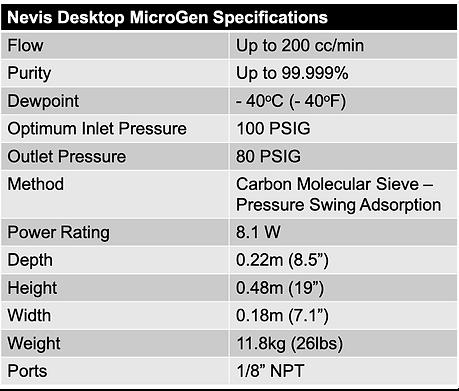 Nevis Desktop MicroGen
