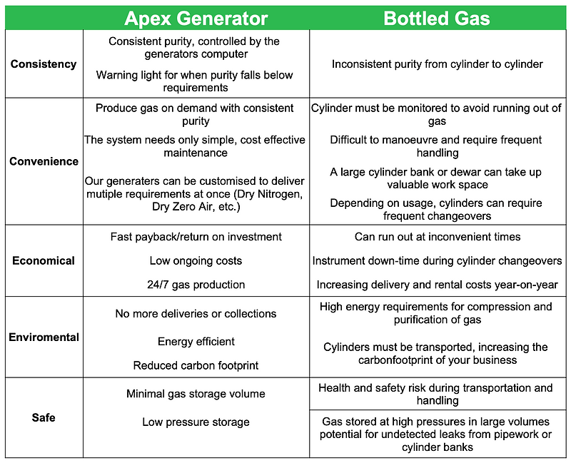 bottled-gas-comparison.png