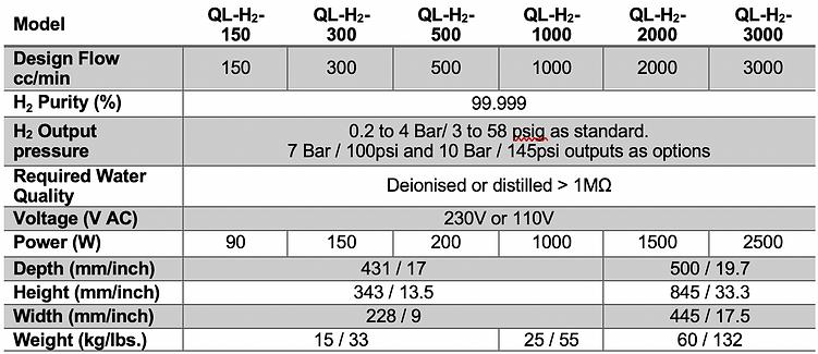 Hydrogen-series-specs.png