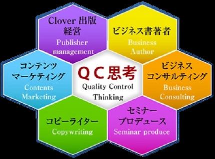 QC思考コンサルタント