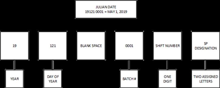 julian_date_191210001.png