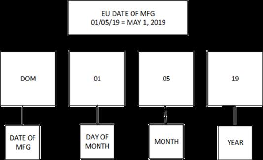 eu_date_010519.png