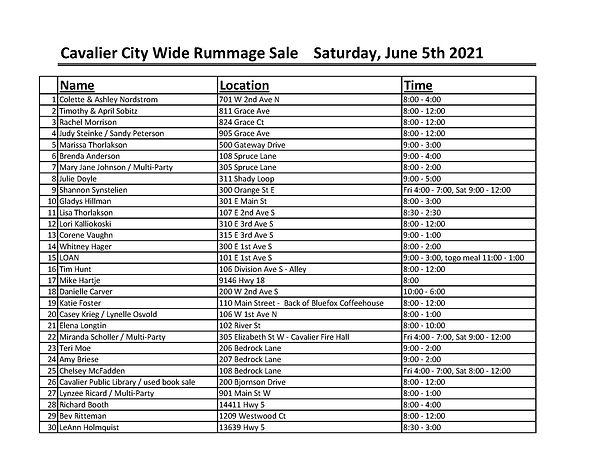 Rummage Sale Final List 2021.jpg