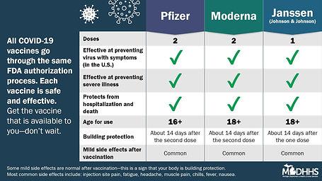 2021 - Covid-19 - Vaccination Info.jpg