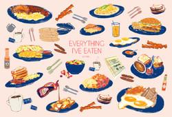 what i've eaten