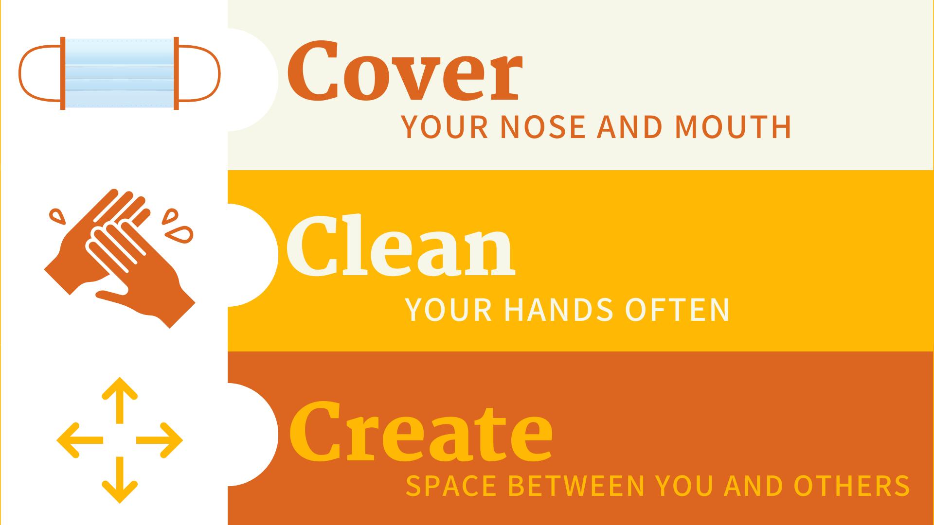 Cover, Clean, Create (slide)