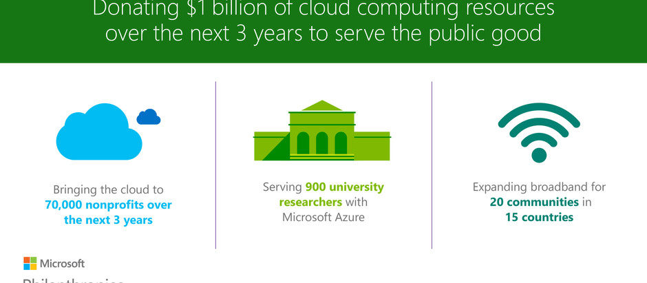 Microsoft Donate $1 Billion of Cloud Computing resources to Non-Profit and Research initiatives