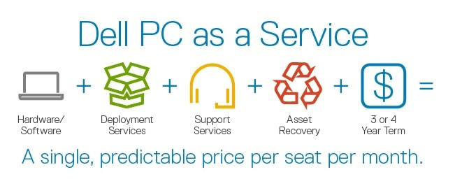 Dell PCaaS offering - a one-stop shop for IT department needs