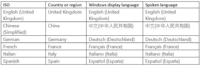 Win10-10041-Cortana-Table.JPG