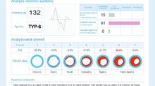 Preventivní program: Zdravé cévy