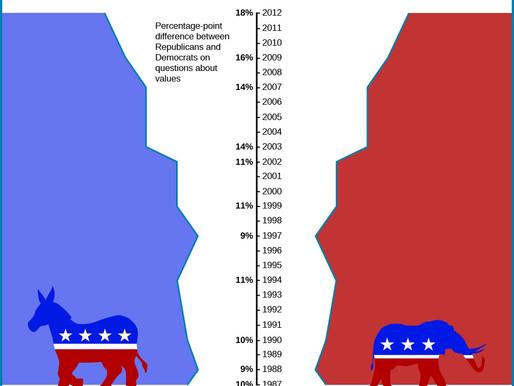 Political Opinion