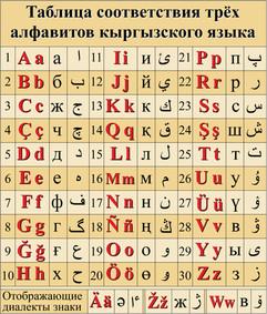Aribi_rus.jpg