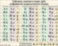 Кыргыз тили, кыргызский язык, кыргызская латиница, алфавит, латын, ариби, арип, алиппе, alippe, kyrgyz language, latin, latyn, latın, alphabet, aribi, qyrgyz, qyrğyz, qırğız, kırgız dili, alfabe, қырғыз, qьrƣьz, قىرعىز, قيرغيز,