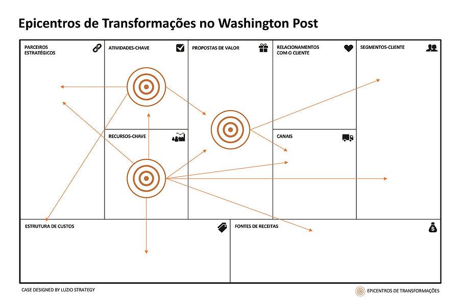 Business Model Post-1.jpg