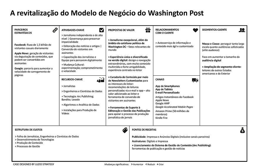 Business Model Post-2.jpg