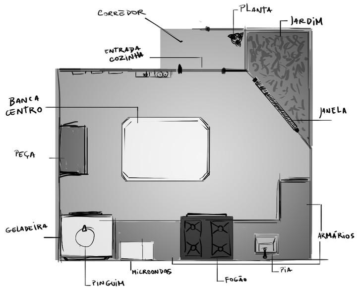 8 guia_mapa_cozinha.jpg