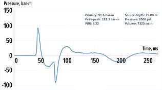 181015_Signautre_25m_Pressure_HR.jpg
