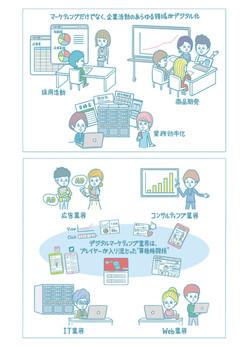 電通デジタルマーケティング 新卒サイト