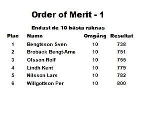Order of Merit-1.jpg