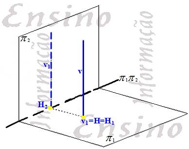 Geometria Descritiva  Tipos de Reta 775dadac7c55