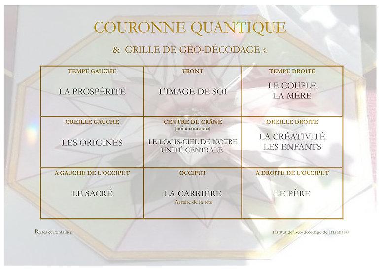 Couronne-quantique-et-grille-de-Géo-déco