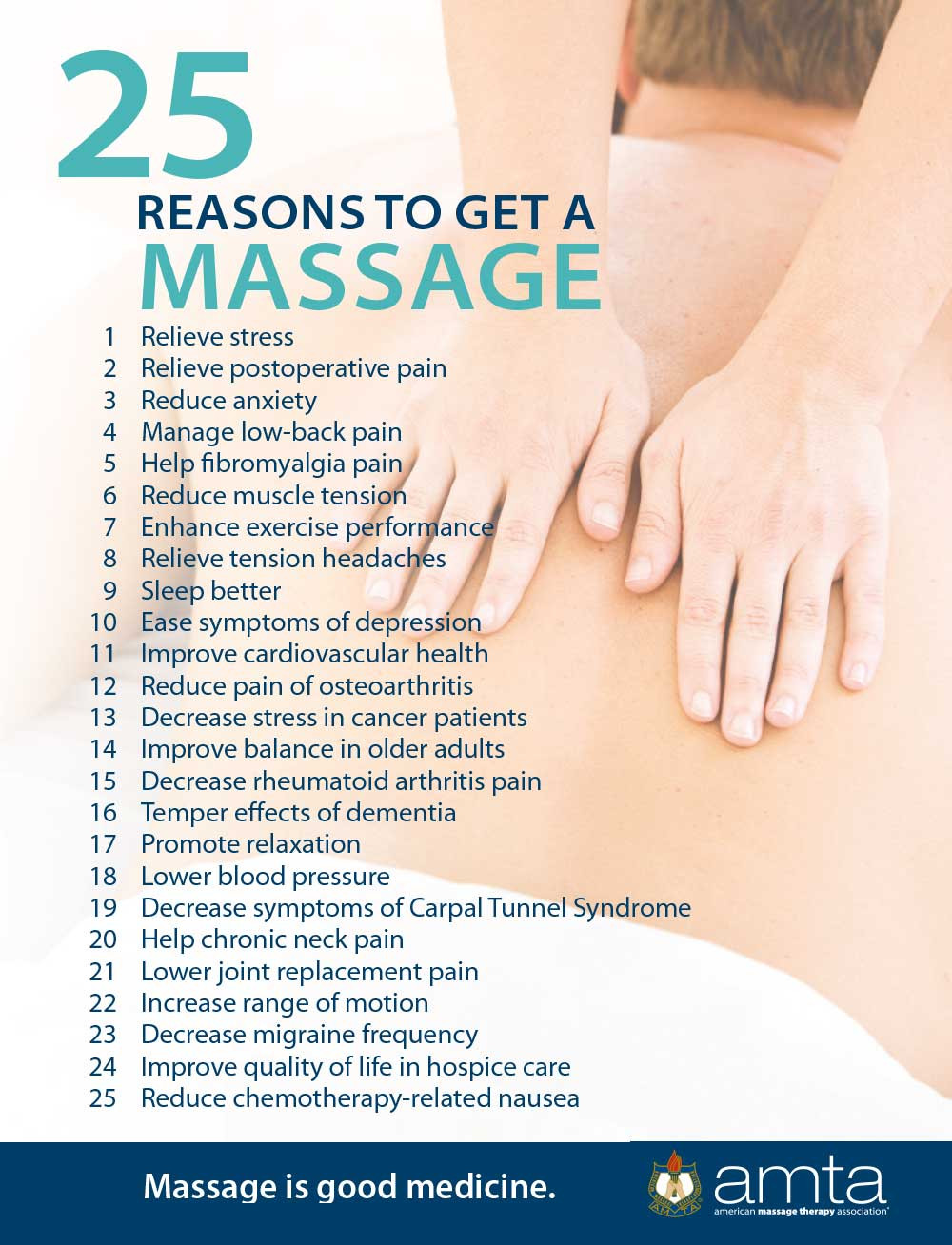 25 Reasons to get a massage with Restorative Therapies in Montclair, NJ