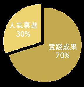 豆陣來企淘 網站元素-04.png