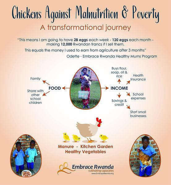 Chicken Infographic Portrait-01[1].jpg