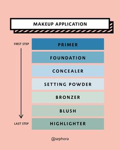 2020-social-words-posts-july-make-up-ord
