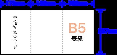 巻き三つB5展開