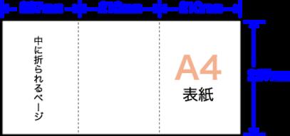 巻き三つA4展開