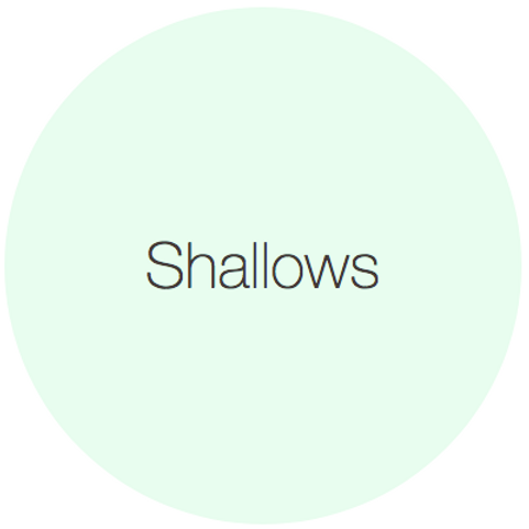 Earthborn Eco Chic - Shallows