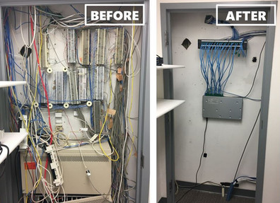 Wiring a small 2-floor office of about 20 people and organizing its IT room