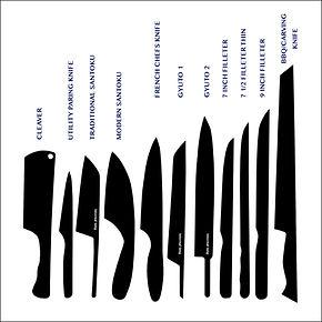 General Stock Knife Styles.jpg