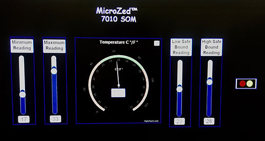 Temperature Dashboard