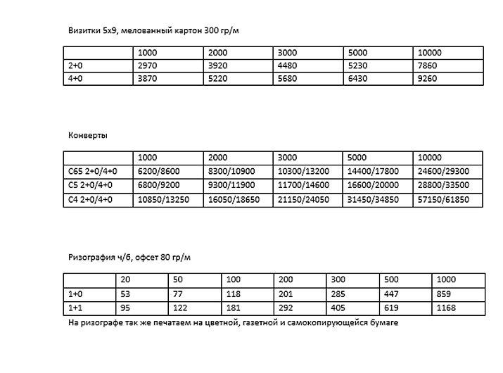 типография цены стоимость визиток печать