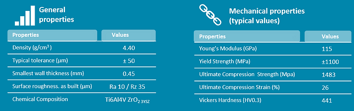 ZTI-Powder General properties.png