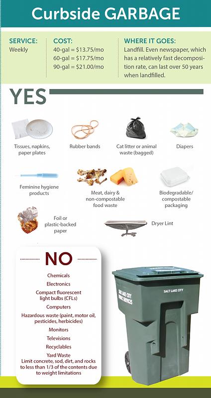 curbside garbage guide