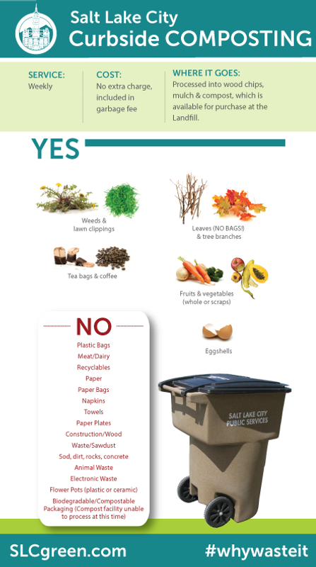 curbside composting guide