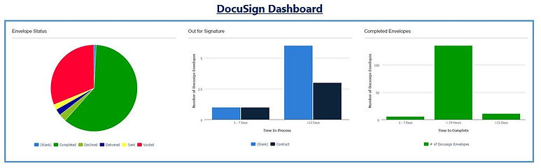 Docusign image 1.JPG