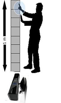 posizione midifly.jpg