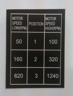 Lbs speed chart