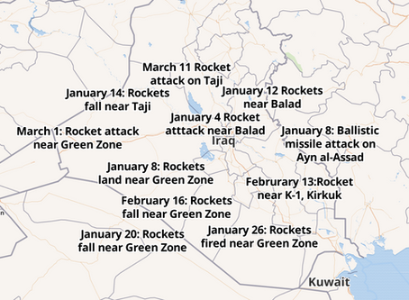 An attack on US-led Coalition at Camp Taji, March 11, 2020: Escalation and questions of deterrence