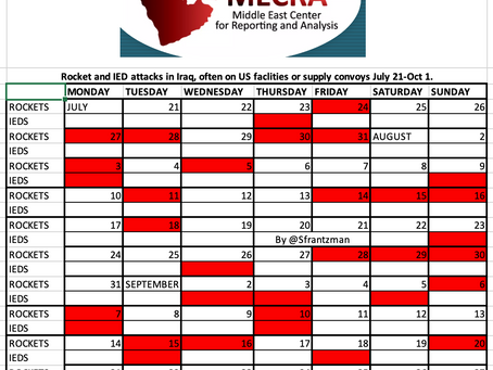A list of attacks on US forces between July and October