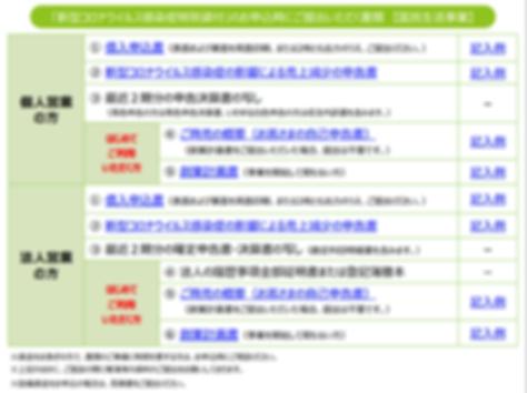 日本政策金融金庫 特別貸付.png