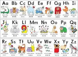 Det tar tid att lära sig ett nytt språk