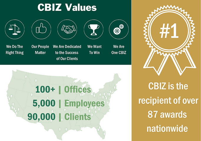 Why CBIZ Infographic.png